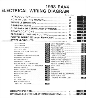 1998 Toyota RAV4 Wiring Diagram Manual Original