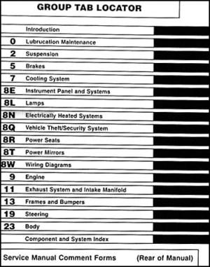 1999 Chrysler LHS & 300M Repair Shop Manual Original Supplement