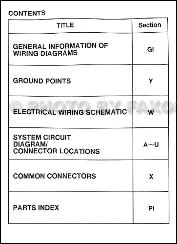 Mazda Mx 5 Miata Electrical Wiring Diagram Original