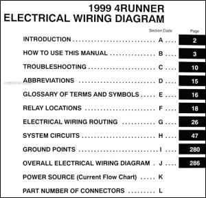 1999 Toyota 4Runner Wiring Diagram Manual Original