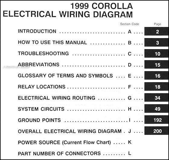 1999 toyota corolla wiring diagram 1999 image 1999 toyota corolla wiring diagram 1999 auto wiring diagram on 1999 toyota corolla wiring diagram