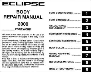 2000 Mitsubishi Eclipse Wiring Diagram  Somurich