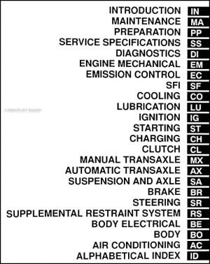 2000 Toyota Echo Repair Shop Manual Original