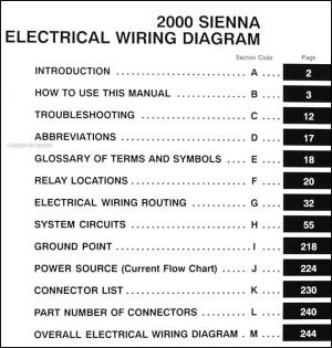 2000 Toyota Sienna Van Wiring Diagram Manual Original