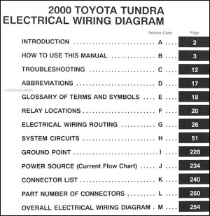 2000 Toyota Tundra Wiring Diagram Manual Original