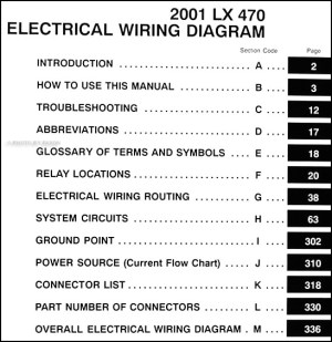 2001 Lexus LX 470 Wiring Diagram Manual Original