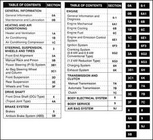 2001 Suzuki Swift Repair Shop Manual Original