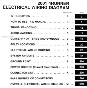 2001 Toyota 4Runner Wiring Diagram Manual Original
