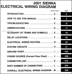 2001 Toyota Sienna Van Wiring Diagram Manual Original