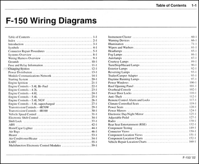 f wiring diagram the wiring ford f150 wiring diagram wire