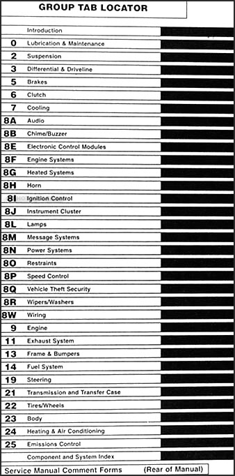 jeep liberty wiring diagram wiring diagram 02 jeep liberty stereo wiring diagram diagrams