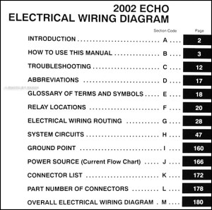 2002 Toyota Echo Wiring Diagram Manual Original