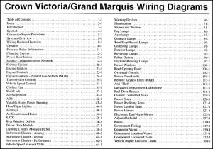 2003 Wiring Diagram Manual Crown Victoria Marauder Grand
