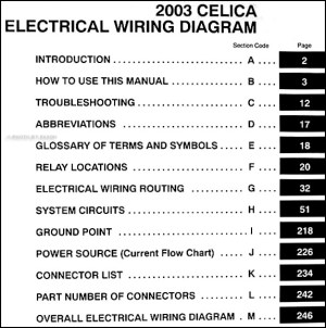 2003 Toyota Celica Wiring Diagram Manual Original