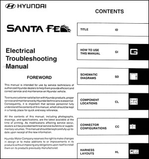 2004 Hyundai Santa Fe Electrical Troubleshooting Manual