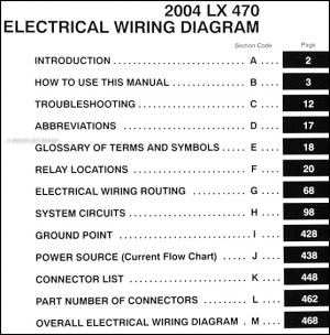 2004 Lexus LX 470 Wiring Diagram Manual Original