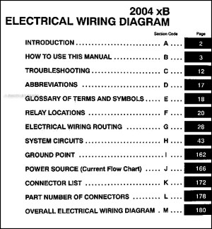 2004 Scion xB Wiring Diagram Manual Original