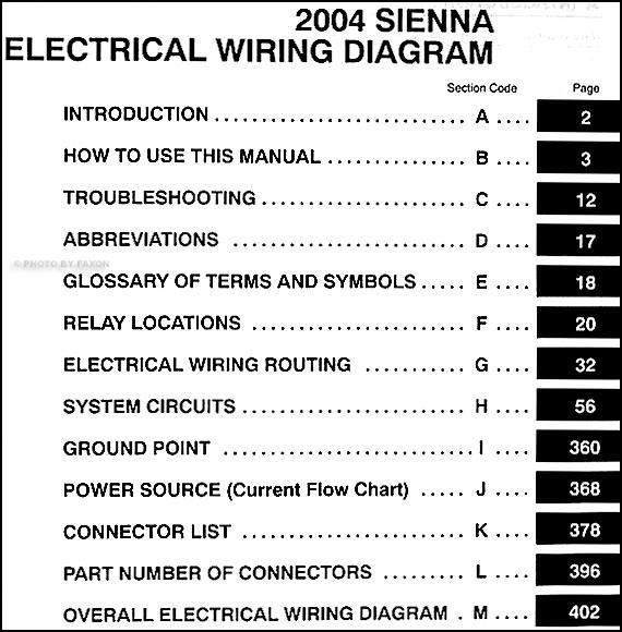 Toyota Sienna Wiring Diagram Manual Original