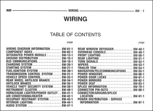 2005 Dodge Durango Wiring Diagram Manual Original