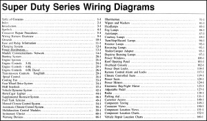 2005 Ford F 250 Fuse Diagram  Trusted Wiring Diagrams