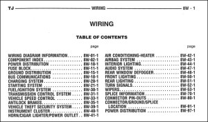 2005 Jeep Wrangler Wiring Diagram Manual Original