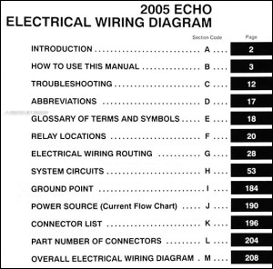 2005 Toyota Echo Wiring Diagram Manual Original