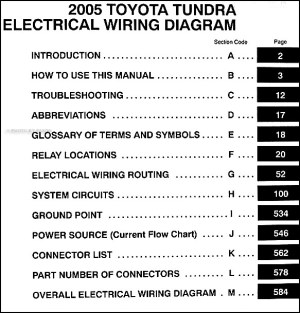 2005 Toyota Tundra Wiring Diagram Manual Original