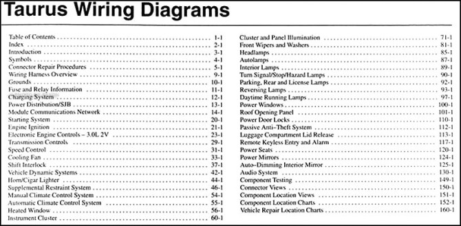 🏆 diagram in pictures database 2000 ford taurus wiring