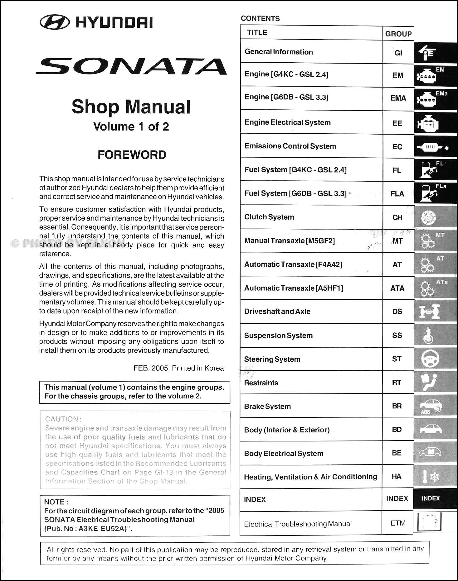Hyundai Sonata Repair Shop Manual Original 2 Volume Set