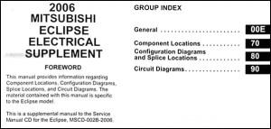 2006 Mitsubishi Eclipse & Spyder Wiring Diagram Manual Original