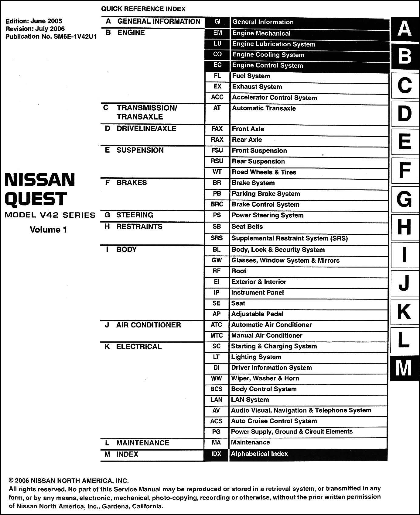 Nissan Quest Repair Shop Manual 4 Volume Set Original