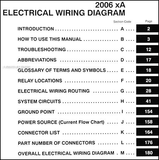car stereo color wiring diagram 2006 scion xa  fiat 500