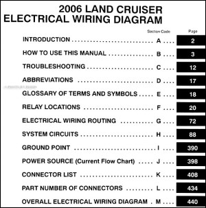 2006 Toyota Land Cruiser Wiring Diagram Manual Original