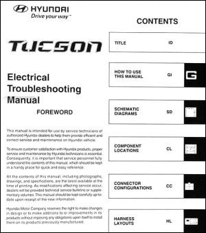 2007 Hyundai Tucson Electrical Troubleshooting Manual Original