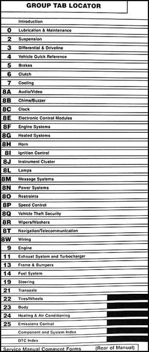 2008 Chrysler Sebring & Dodge Avenger Repair Shop Manual