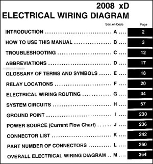 2008 Scion xD Wiring Diagram Manual Original