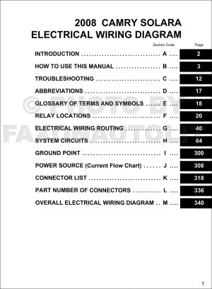 2008 Toyota Solara Wiring Diagram Manual Original