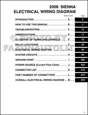 2008 Toyota Sienna Van Wiring Diagram Manual Original