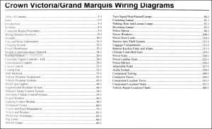 2010 Crown Victoria & Grand Marquis Wiring Diagram Manual