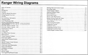2010 Ford Ranger Wiring Diagram Manual Original