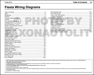 2012 Ford Fiesta Wiring Diagram Manual Original