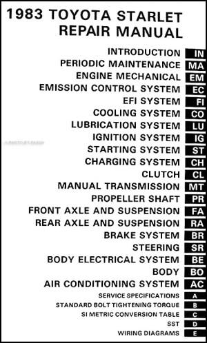 1983 Toyota Starlet Repair Shop Manual Original