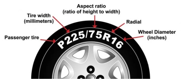 How To Read Your Tire Size | Fiix