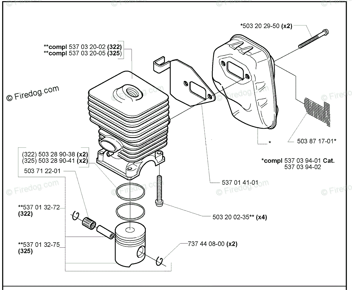 Husqvarna Clearing Saw 325 C 10 Oem Parts Diagram