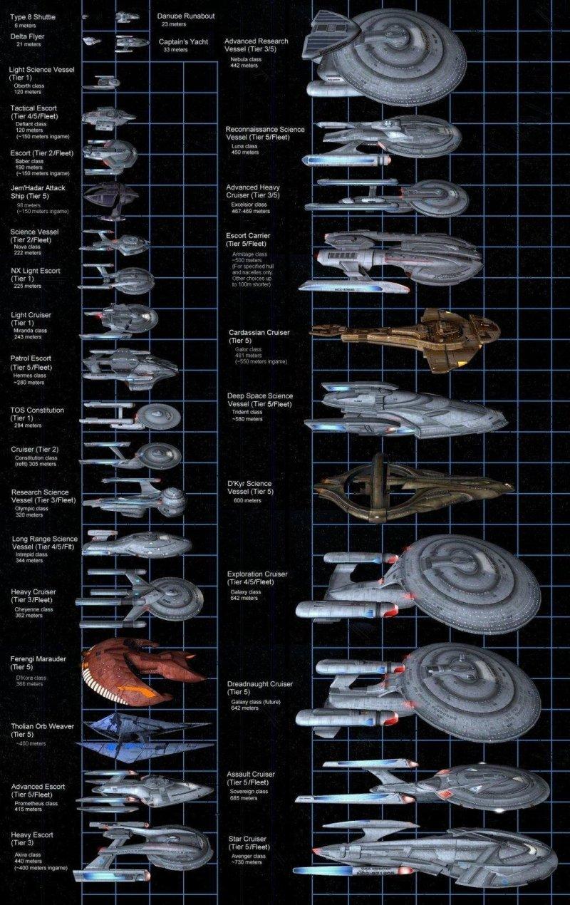 Starship Enterprise из Star Trek star trek, вавилон, звездные войны, звездные корабли. космос, интересное, сравнение, фото