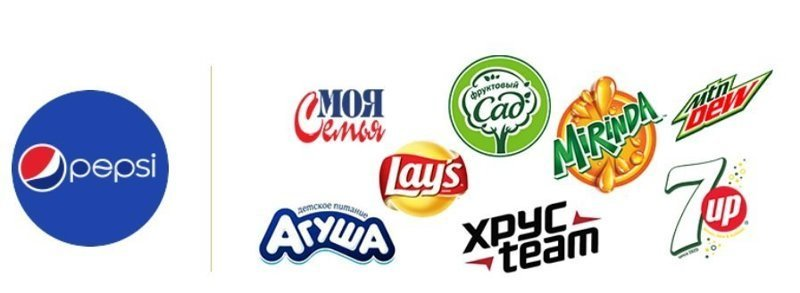 Российские бренды, которые нам не принадлежат бонаква, захват, кока-кола, конкуренция, пепси, проблемы, россия