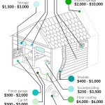 2021 Cost To Remodel A Garage Garage Conversion Cost
