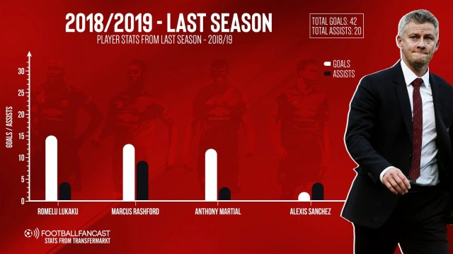 2018-2019 – Last season