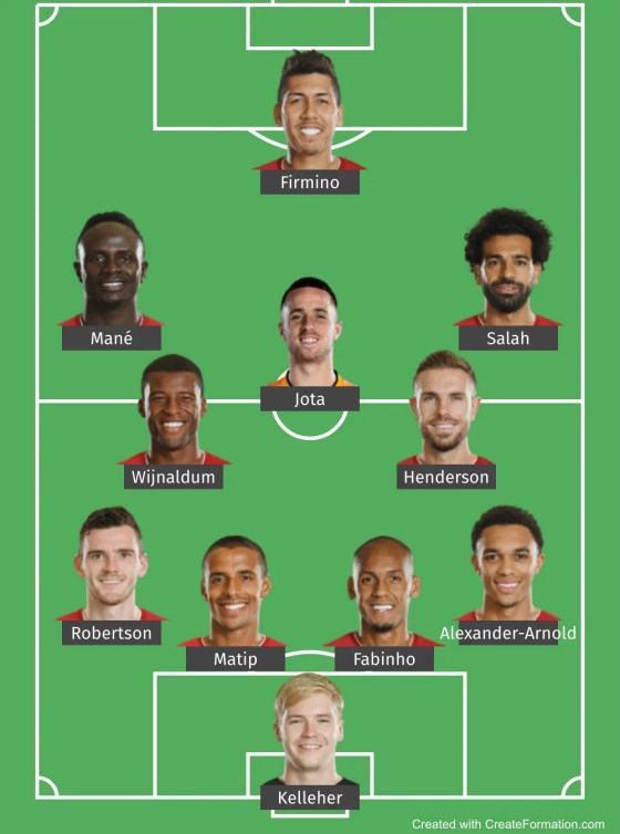 Predicted-Liverpool-XI-vs-Wolves