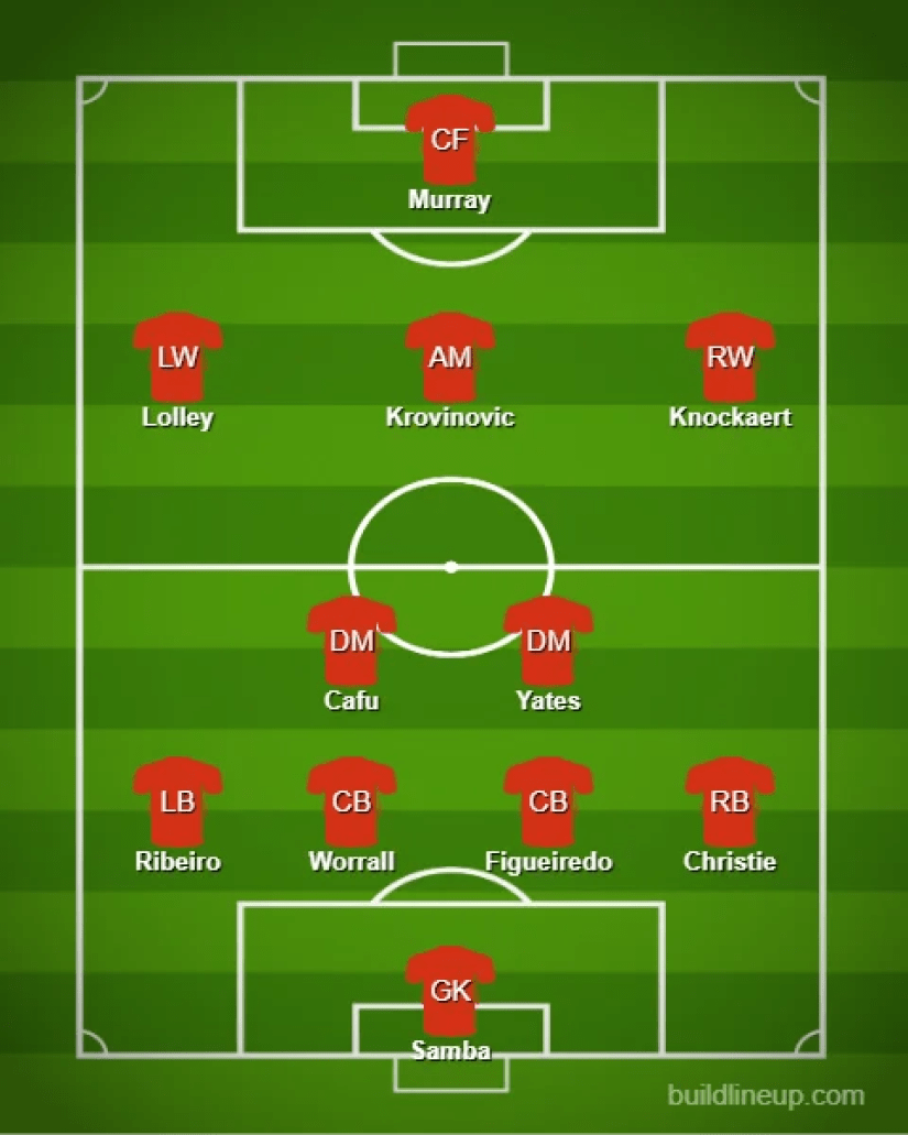 nottingham-forest-predicted-xi